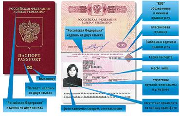 kakie-dokumenty-nuzhny-dlya-zagranpasporta-novogo-obrazca-2016-goda-1