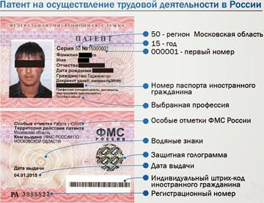 patent-na-rabotu-dlya-inostrannyx-grazhdan-s-2016-goda-cena-1